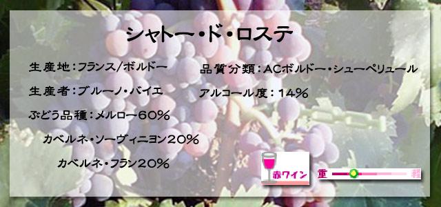 シャトー・ド・ロスト/キュヴェ・クラシック/ボルドー赤ワインI
